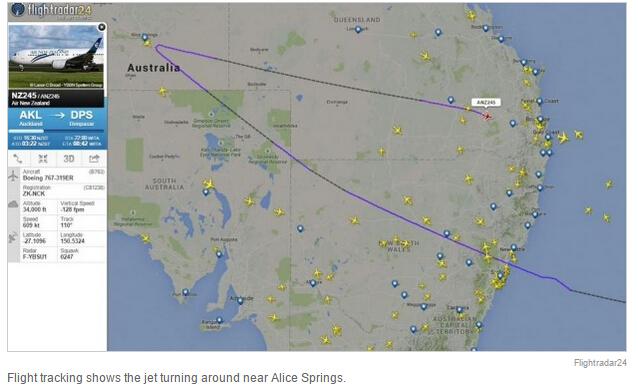 新西兰航空公司发言人说,当时预测的风向意味着航班着陆时,将有火山灰影响,所以必须返回奥克兰。   由于爪哇岛火山爆发,残留的火山云对喷气式发动机具有潜在危险,近日来已有数百个航班被迫推迟或者取消,巴厘岛的Denpasar机场也被迫关闭了几天。   多家航空公司不得不取消航班:澳大利亚维珍航空今日取消了所有进出Denpasar机场的航班,捷星航空在今天晚些时候也会更新最新的航班计划表。   印尼减灾机构的工作人员表示,目前尚未确定该火山灰带来的影响什么时候能结束,而其对于机场的影响取决于火山灰蔓延和覆盖
